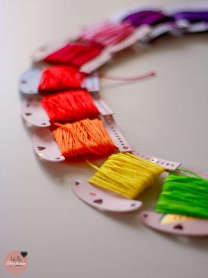 Stickgarn aufbewahren mit RibbonLove Wickelkarten